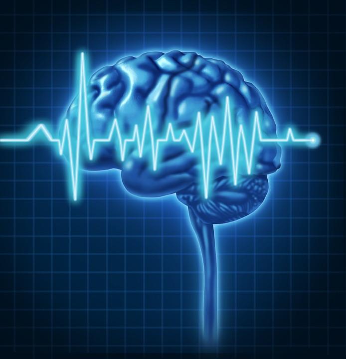 Human Brain Health with ECG